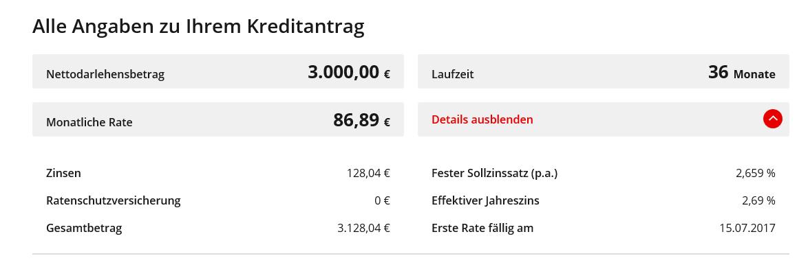 Ihr Santander-Kreditantrag im Überblick.
